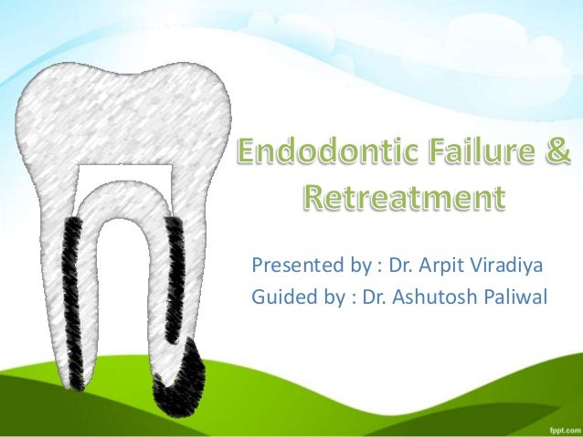 Presented by : Dr. Arpit Viradiya Guided by : Dr. Ashutosh Paliwal