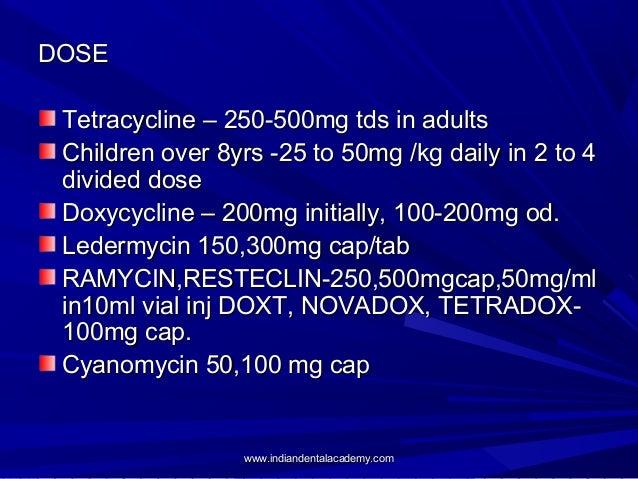 Resteclin 250 mg image