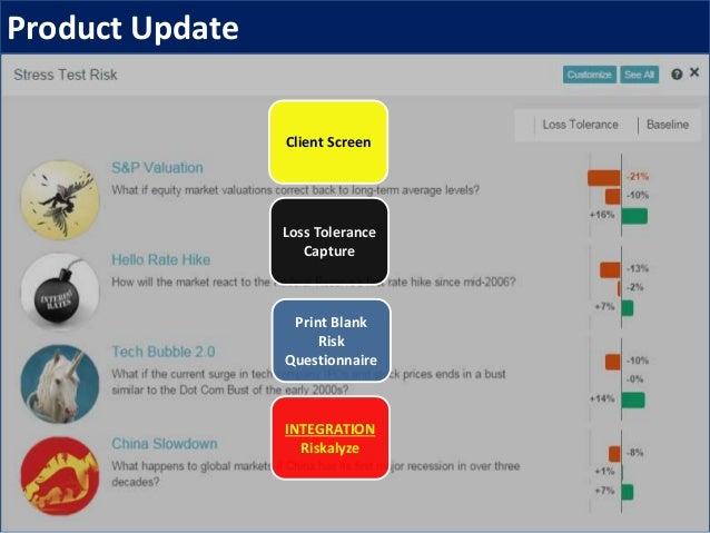 Client Screen Product Update Print Blank Risk Questionnaire Loss Tolerance Capture INTEGRATION Riskalyze