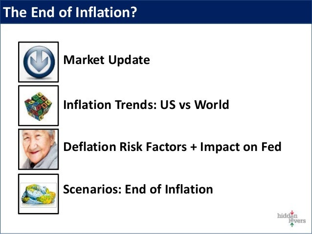 Market Update Inflation Trends: US vs World Deflation Risk Factors + Impact on Fed Scenarios: End of Inflation The End of ...