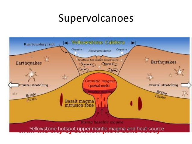Supervolcanoes scale and pastsupervolcanic eruptions 9 ccuart Gallery