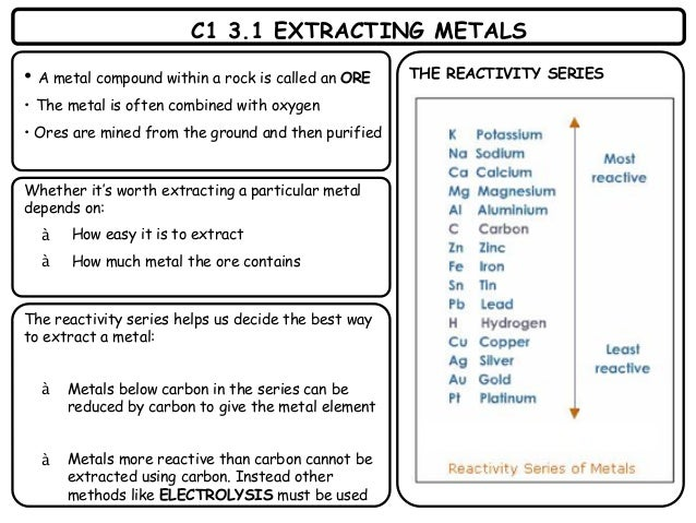 All of c1 revision aqa chapter 3 metals and their uses c1 14 urtaz Choice Image