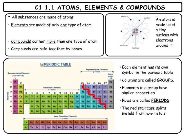 All of c1 revision aqa chapter 1 fundamental ideas c1 3 urtaz Gallery