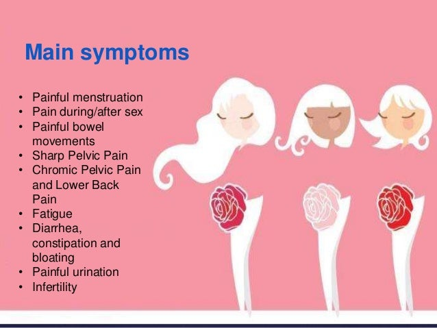 Back pain after sexually active picture 8