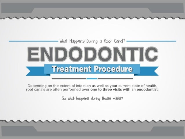Want to learn more about the endodontic treatment procedure? Head over to MalvernEndo.com.au to get started!
