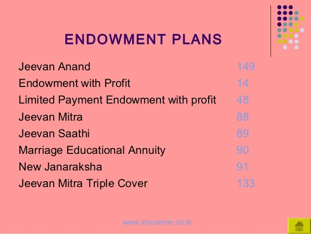 ENDOWMENT PLANSJeevan Anand                            149Endowment with Profit                   14Limited Payment Endowm...