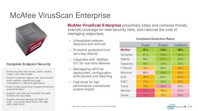 mcafee epo vse trusted application
