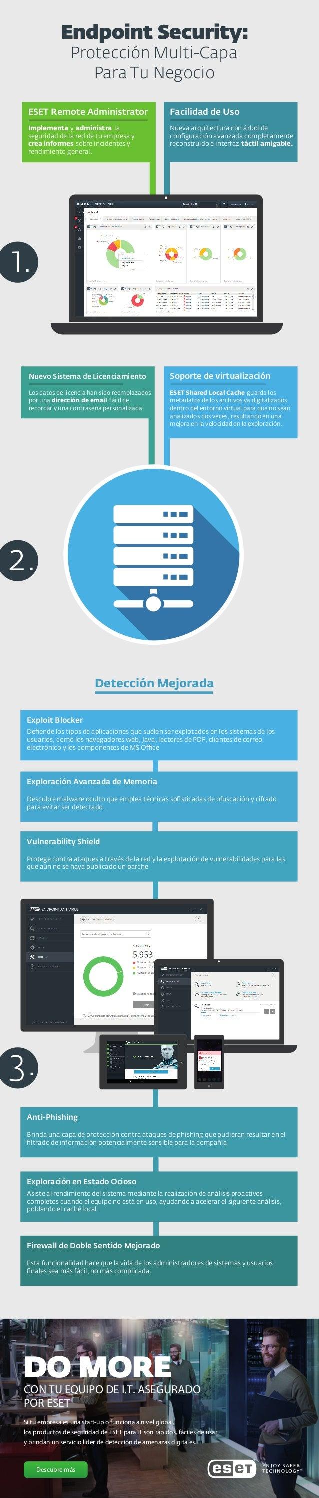 Endpoint Security: Protección Multi-Capa Para Tu Negocio 1. 2. Exploit Blocker Defiende los tipos de aplicaciones que suele...