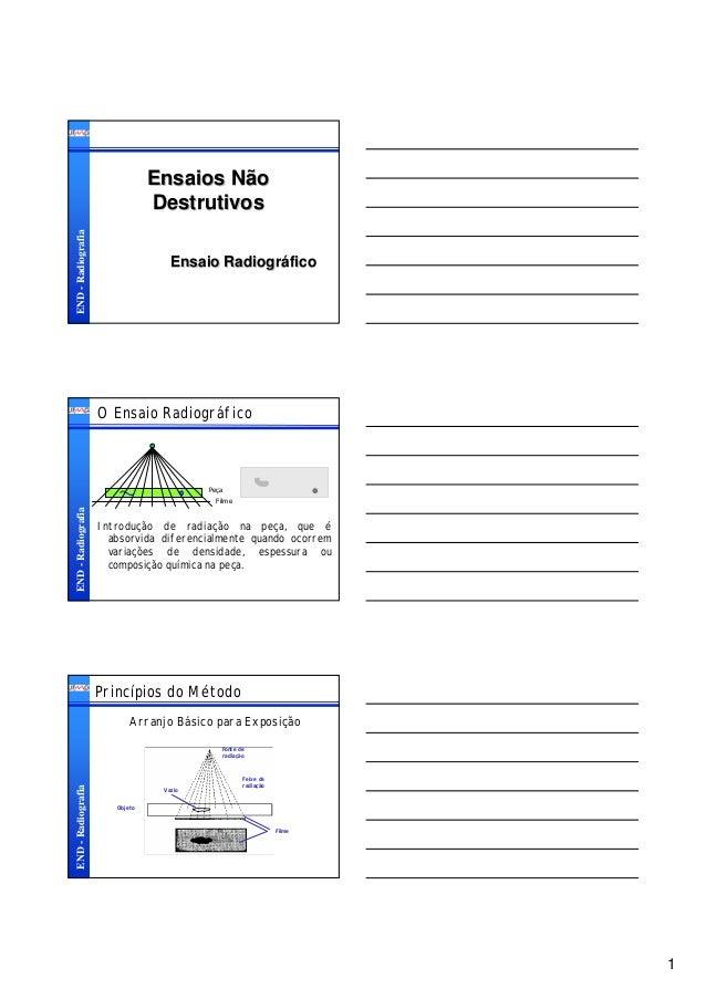 1 END-Radiografia BRITE EURAM III Ensaios NãoEnsaios Não DestrutivosDestrutivos Ensaio RadiográficoEnsaio Radiográfico END...