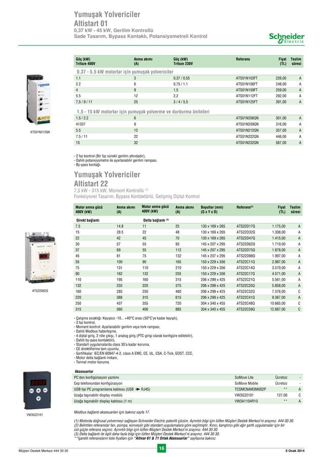 16 6 Ocak 2014Müflteri Destek Merkezi 444 30 30 References (continued) Altistart 22 soft start - soft stop units Options: D...