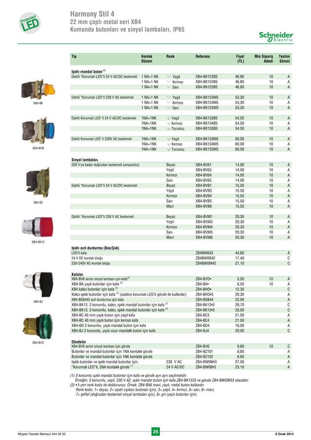 25 6 Ocak 2014Müflteri Destek Merkezi 444 30 30 Harmony Stil 4 22 mm çapl› metal seri XB4 Kumanda butonlar› ve sinyal lamba...