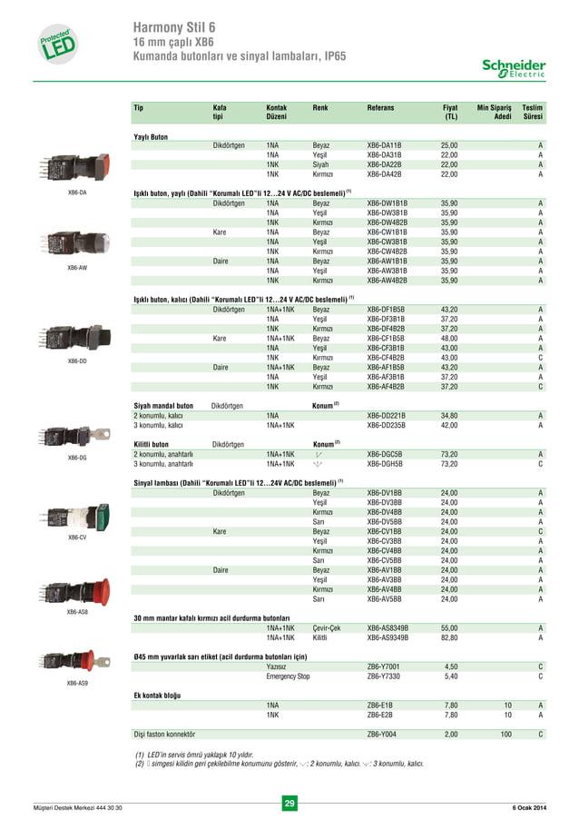 29 6 Ocak 2014Müflteri Destek Merkezi 444 30 30 Harmony Stil 6 16 mm çapl› XB6 Kumanda butonlar› ve sinyal lambalar›, IP65 ...