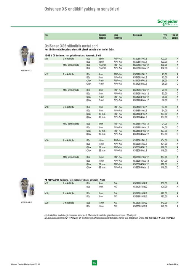 Schneider Endüstriyel Otomasyon Ürünleri Fiyat Listesi 2014