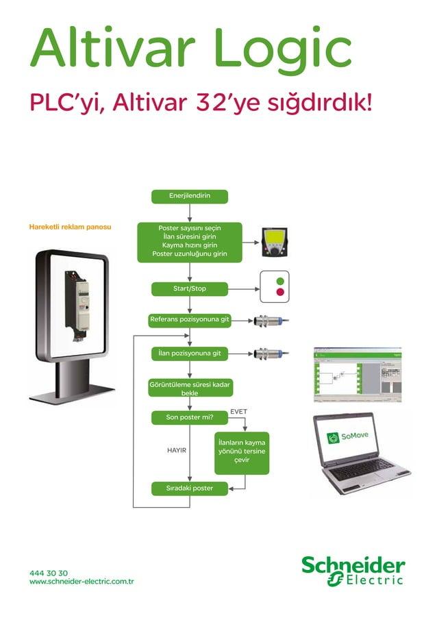 Altivar Logic PLC'yi, Altivar 32'ye sığdırdık! Enerjilendirin EVET HAYIR Hareketli reklam panosu Start/Stop Referans pozis...