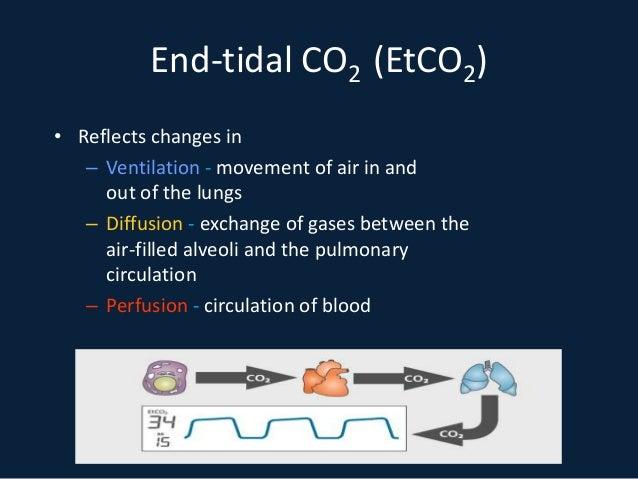 end tidal co2