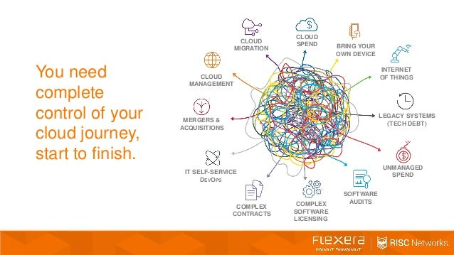 Make Smarter Cloud Decisions at Every Step of Your Journey Slide 3