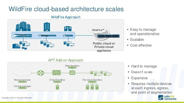 End-to-Eend security with Palo Alto Networks (Onur Kasap