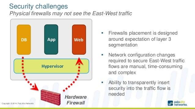 Palo Alto Firewall Manual