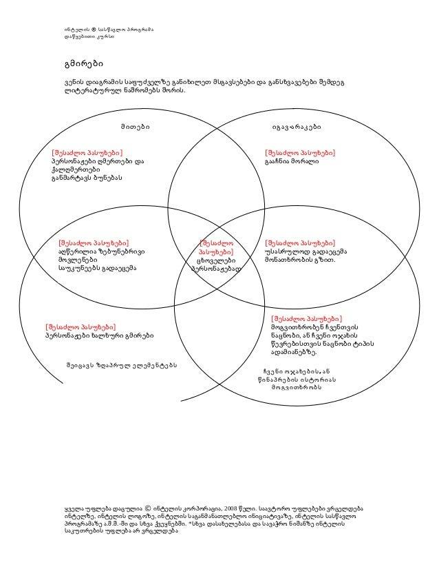 ინტელის ® სასწავლო პროგრამა დაწყებითი კურსი  გმირები ვენის დიაგრამის საფუძველზე განიხილეთ მსგავსებები და განსხვავებები შემ...