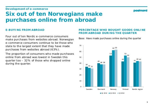 E-commerce in the Nordic region Q3 2014