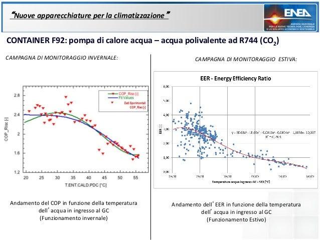 """""""Nuove apparecchiature per la climatizzazione""""CONTAINER F92: pompa di calore acqua – acqua polivalente ad R744 (CO2)CAMPAG..."""