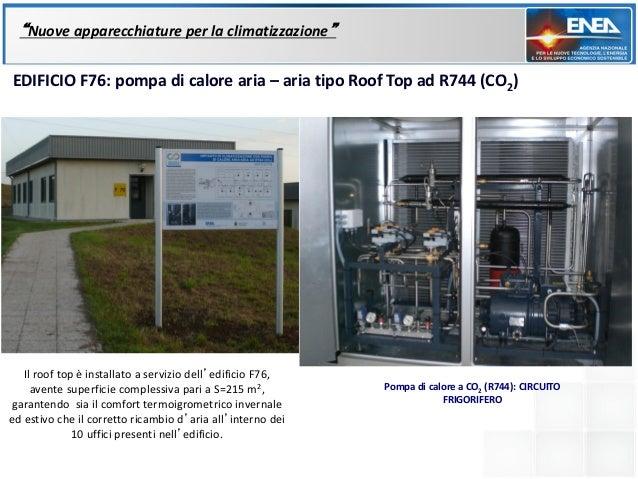 """""""Nuove apparecchiature per la climatizzazione""""EDIFICIO F76: pompa di calore aria – aria tipo Roof Top ad R744 (CO2)   Il r..."""