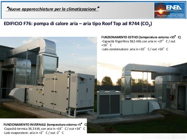 """""""Nuove apparecchiature per la climatizzazione""""EDIFICIO F76: pompa di calore aria – aria tipo Roof Top ad R744 (CO2)       ..."""