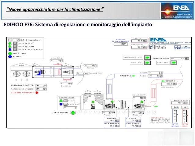 """""""Nuove apparecchiature per la climatizzazione""""EDIFICIO F76: Sistema di regolazione e monitoraggio dell'impianto"""