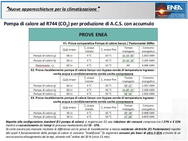 """""""Nuove apparecchiature per la climatizzazione""""Pompa di calore ad R744 (CO2) per produzione di A.C.S. con accumuloRispetto ..."""