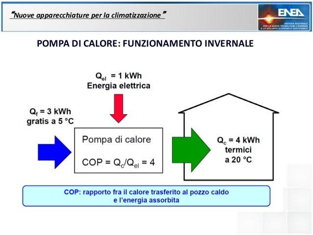 """""""Nuove apparecchiature per la climatizzazione""""       POMPA DI CALORE: FUNZIONAMENTO INVERNALE"""
