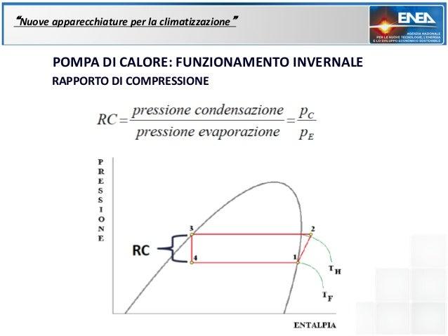 """""""Nuove apparecchiature per la climatizzazione""""       POMPA DI CALORE: FUNZIONAMENTO INVERNALE       RAPPORTO DI COMPRESSIONE"""
