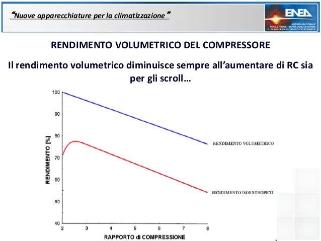 """""""Nuove apparecchiature per la climatizzazione""""           RENDIMENTO VOLUMETRICO DEL COMPRESSOREIl rendimento volumetrico d..."""