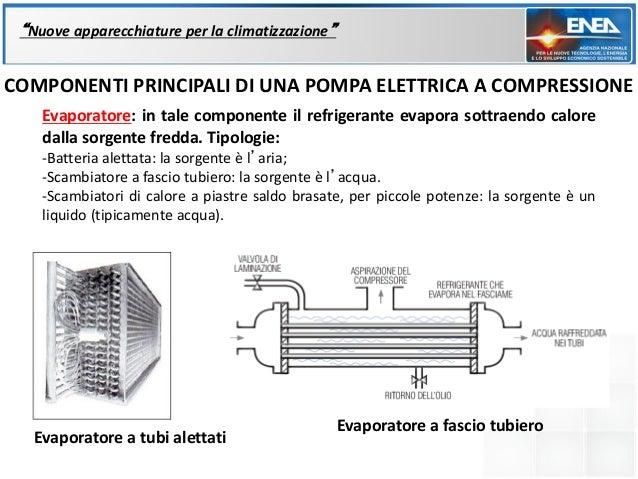 """""""Nuove apparecchiature per la climatizzazione""""COMPONENTI PRINCIPALI DI UNA POMPA ELETTRICA A COMPRESSIONE    Evaporatore: ..."""
