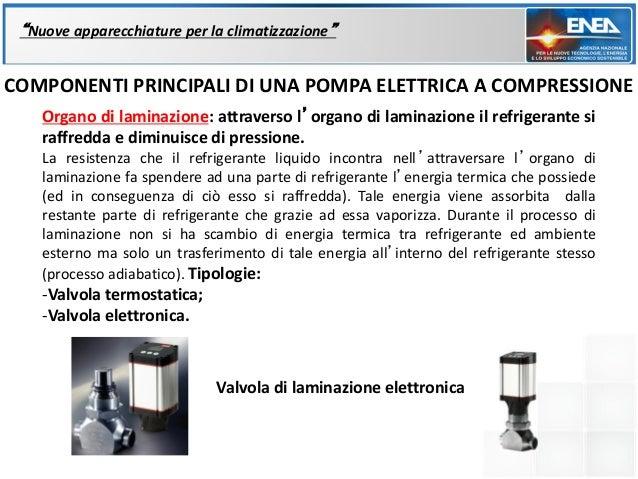 """""""Nuove apparecchiature per la climatizzazione""""COMPONENTI PRINCIPALI DI UNA POMPA ELETTRICA A COMPRESSIONE    Organo di lam..."""