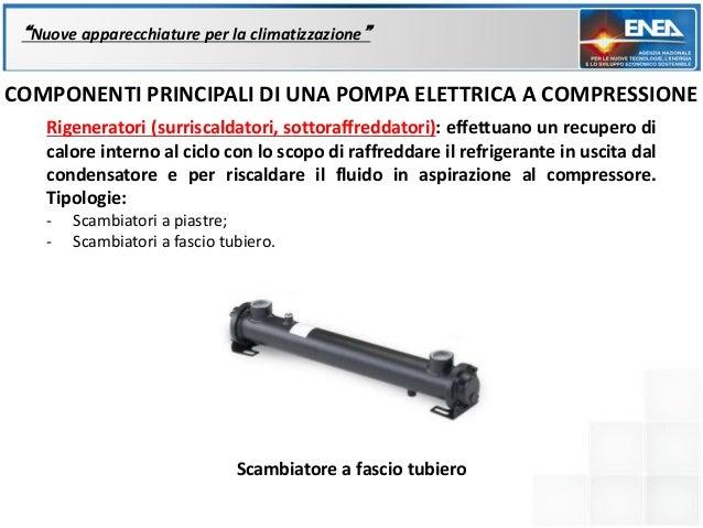 """""""Nuove apparecchiature per la climatizzazione""""COMPONENTI PRINCIPALI DI UNA POMPA ELETTRICA A COMPRESSIONE    Rigeneratori ..."""