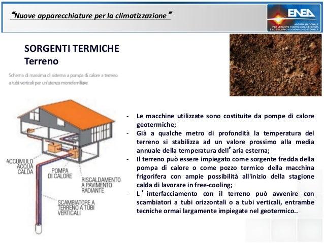 """""""Nuove apparecchiature per la climatizzazione""""    SORGENTI TERMICHE    Terreno                                 -   Le macc..."""