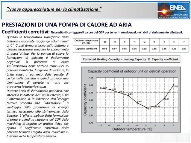 """""""Nuove apparecchiature per la climatizzazione""""PRESTAZIONI DI UNA POMPA DI CALORE AD ARIACoefficienti correttivi: Necessità..."""