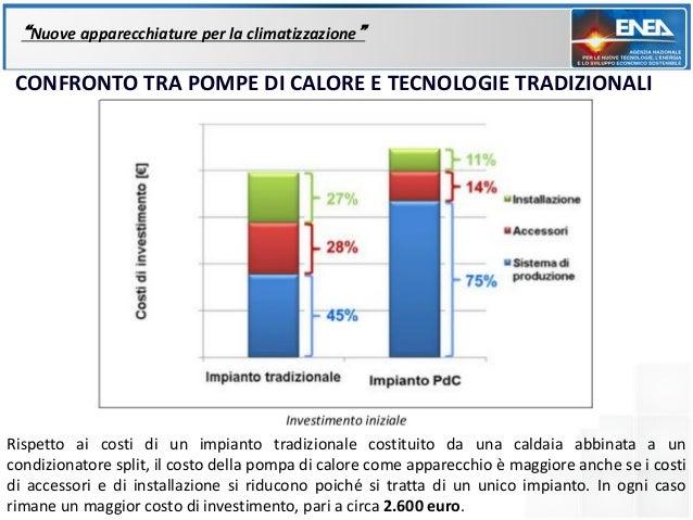 """""""Nuove apparecchiature per la climatizzazione"""" CONFRONTO TRA POMPE DI CALORE E TECNOLOGIE TRADIZIONALIRispetto ai costi di..."""