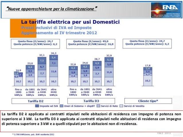 """""""Nuove apparecchiature per la climatizzazione""""La tariffa D2 è applicata ai contratti stipulati nelle abitazioni di residen..."""