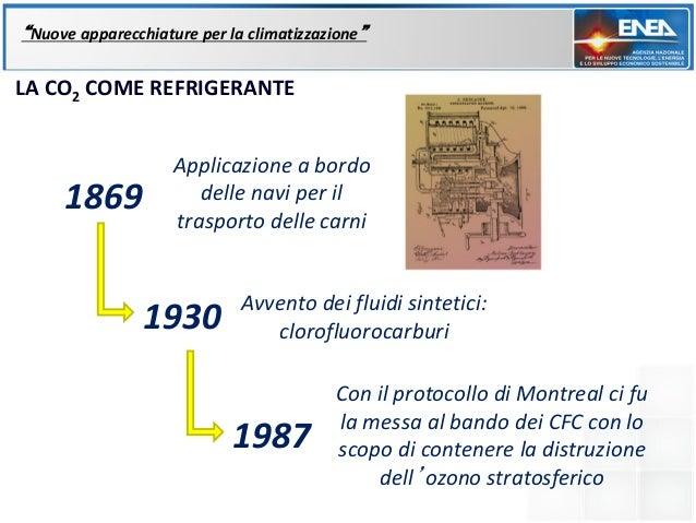"""""""Nuove apparecchiature per la climatizzazione""""LA CO2 COME REFRIGERANTE                    Applicazione a bordo     1869   ..."""