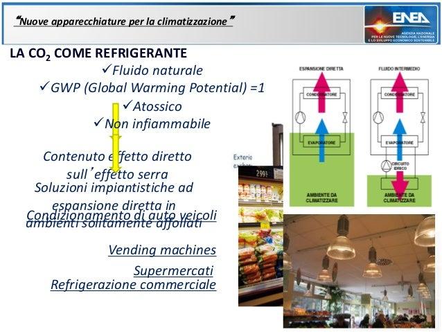 """""""Nuove apparecchiature per la climatizzazione""""LA CO2 COME REFRIGERANTE             Fluido naturale    GWP (Global Warmin..."""