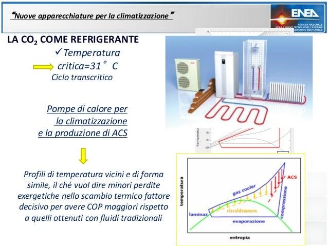 """""""Nuove apparecchiature per la climatizzazione""""LA CO2 COME REFRIGERANTE                         Tco=80°C         Temperatu..."""