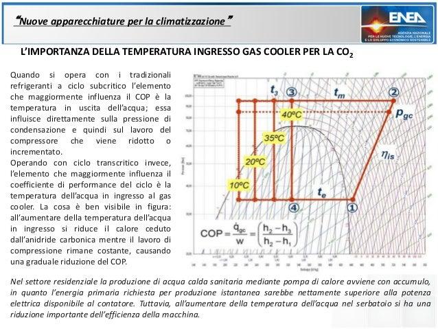 """""""Nuove apparecchiature per la climatizzazione""""  L'IMPORTANZA DELLA TEMPERATURA INGRESSO GAS COOLER PER LA CO2Quando si ope..."""