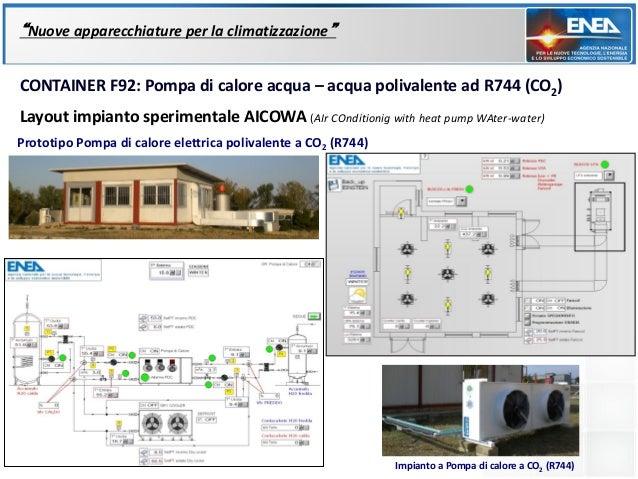 """""""Nuove apparecchiature per la climatizzazione""""CONTAINER F92: Pompa di calore acqua – acqua polivalente ad R744 (CO2)Layout..."""