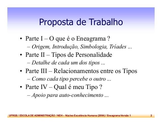 Eneagrama Slide 2