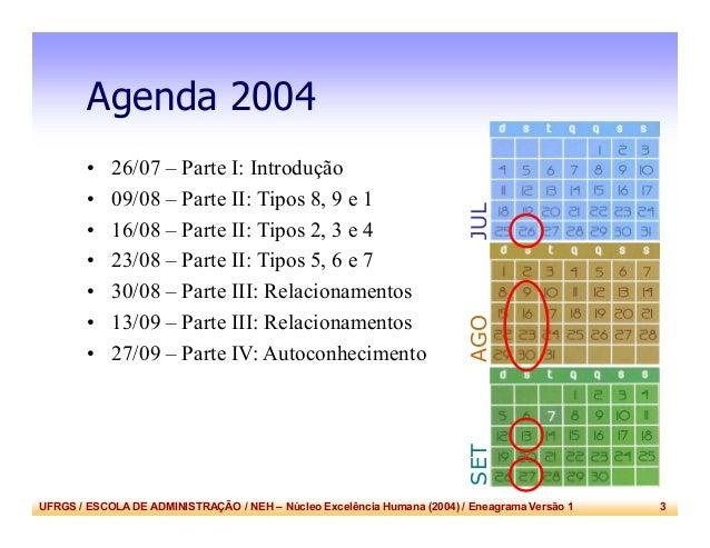 Eneagrama Slide 3