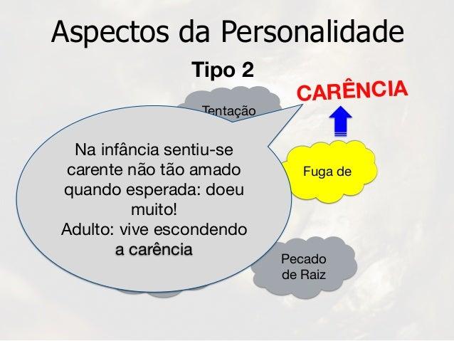 Tentação Armadilha Aspectos da Personalidade Mecanismos  de defesa Pecado  de Raiz Fuga de CARÊNCIA Fuga de Tentação Tipo ...