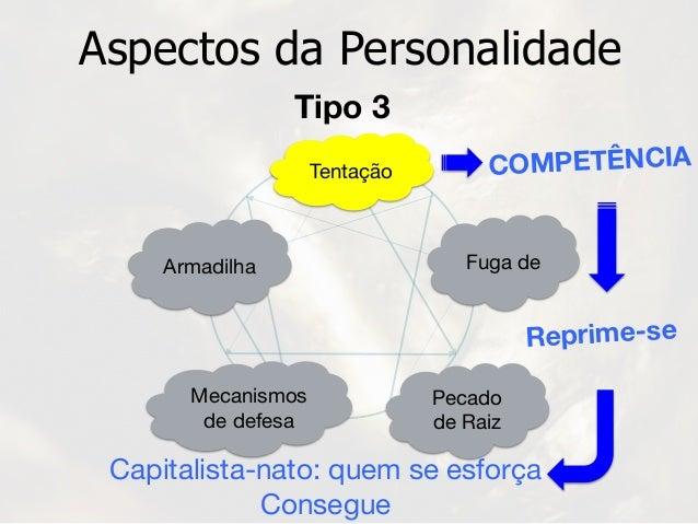 Tentação Armadilha Aspectos da Personalidade COMPETÊNCIA Mecanismos  de defesa Pecado  de Raiz Fuga de Reprime-se Capitali...
