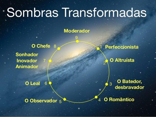 2 Sombras Transformadas 7 6 5 4 3 2 1 9 8 Perfeccionista O Altruísta O RomânticoO Observador O Leal Sonhador Inovador Anim...