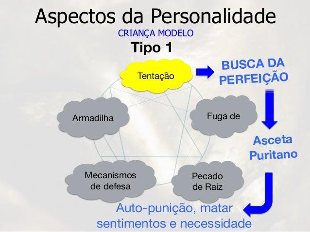 Tentação Armadilha BUSCA DA PERFEIÇÃO Mecanismos  de defesa Pecado  de Raiz Fuga de Asceta Puritano Auto-punição, matar   ...